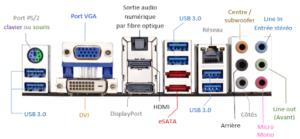 Connectique PC